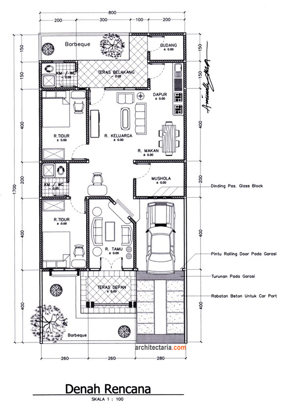 beberapa langkah dalam membangun rumah impian anda 1