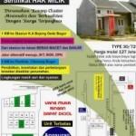 Perumahan Jelita Residence – Bojong Gede (Bogor)
