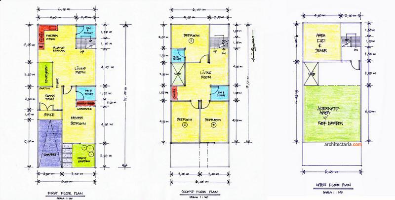 Desain Renovasi Dan Pengembangan Rumah Type 45