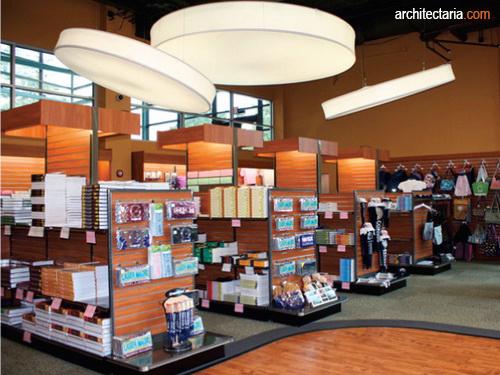 Cara Menampilkan Barang Di Toko Retail Agar Menarik Minat