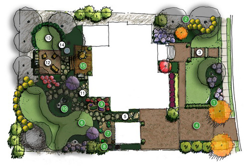 sketsa desain lanskap